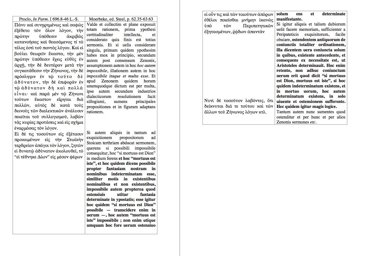a lecture by Concetta Luna p.11